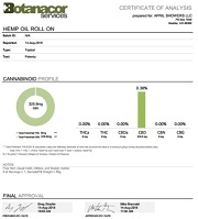 Certificate of Analysis Lab Results for Hemp CBD Oil Roll On by Botanacor Services